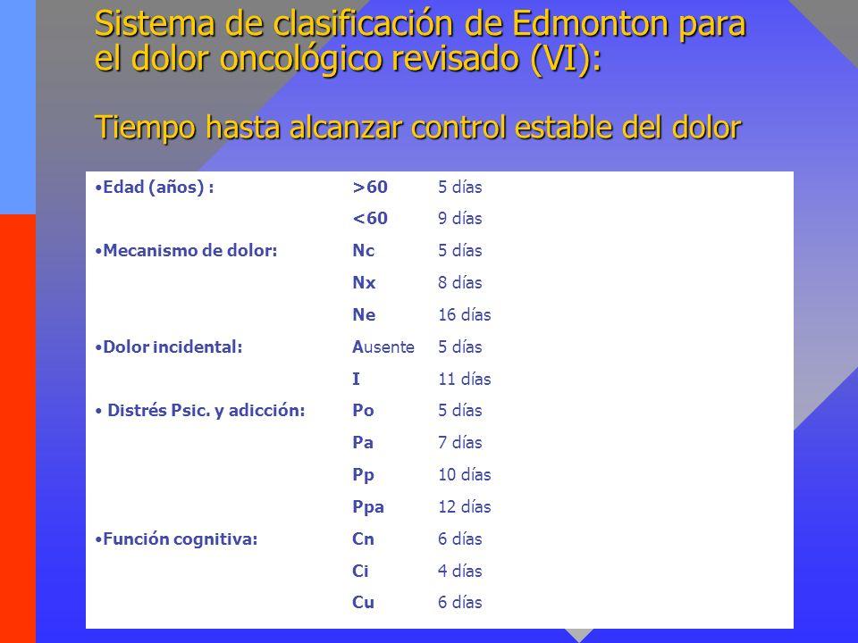Sistema de clasificación de Edmonton para el dolor oncológico revisado (VI): Tiempo hasta alcanzar control estable del dolor