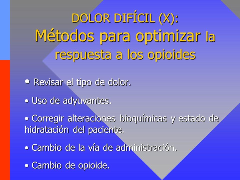 DOLOR DIFÍCIL (X): Métodos para optimizar la respuesta a los opioides