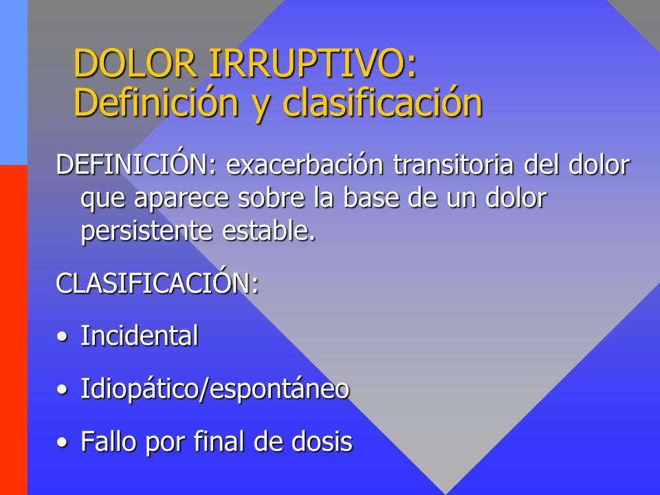 DOLOR IRRUPTIVO: Definición y clasificación