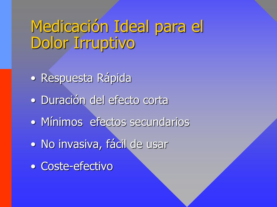 Medicación Ideal para el Dolor Irruptivo