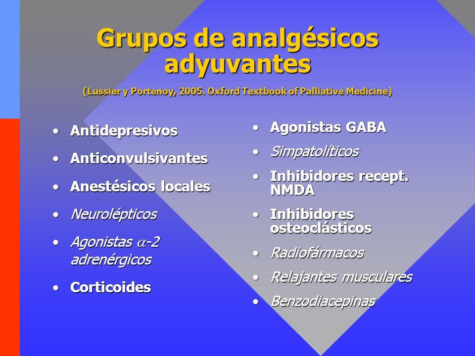 Grupos de analgésicos adyuvantes (Lussier y Portenoy, 2005