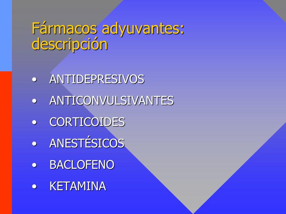 Fármacos adyuvantes: descripción