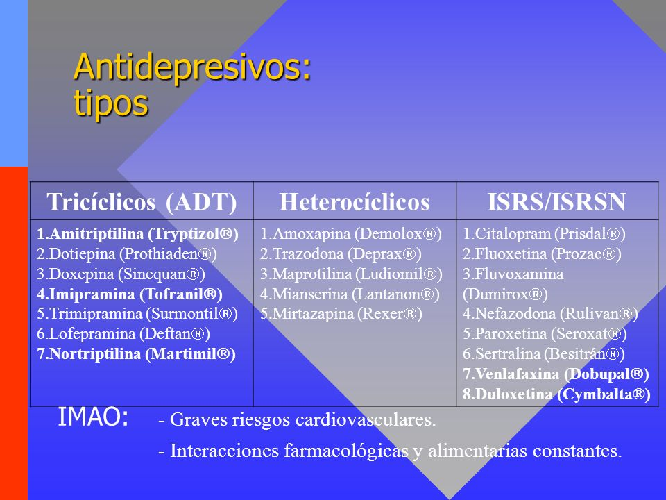 Antidepresivos: tipos