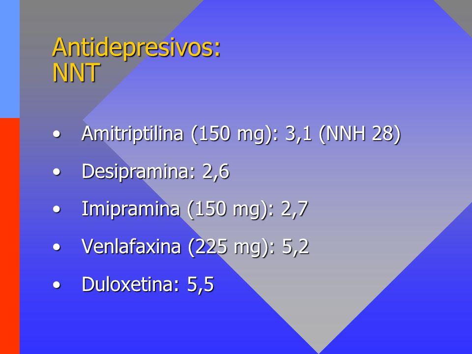 Antidepresivos: NNT Amitriptilina (150 mg): 3,1 (NNH 28)