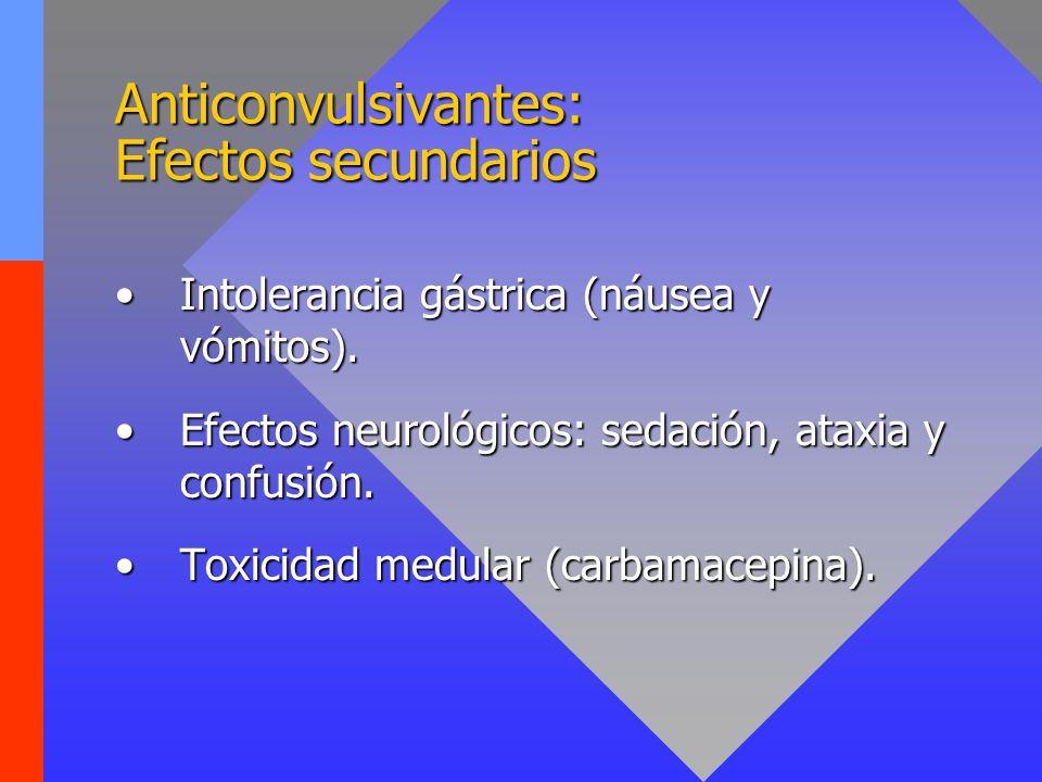 Anticonvulsivantes: Efectos secundarios