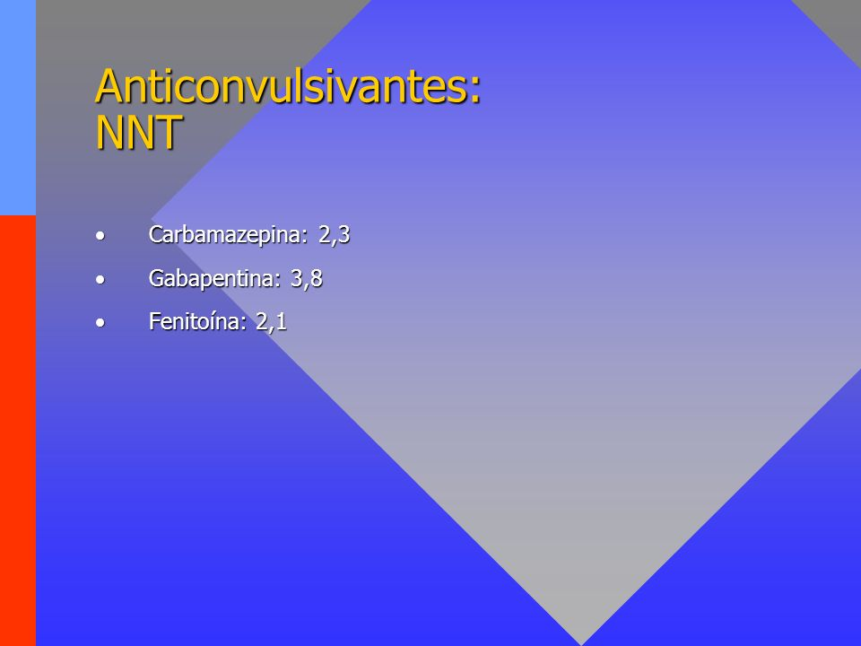 Anticonvulsivantes: NNT