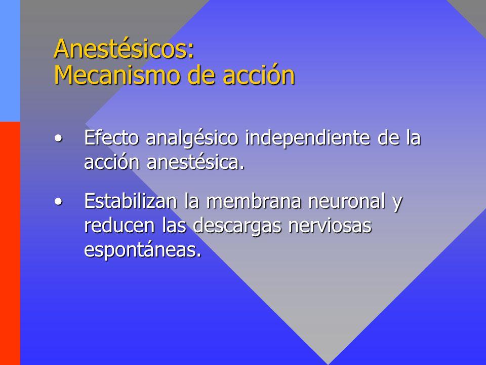 Anestésicos: Mecanismo de acción