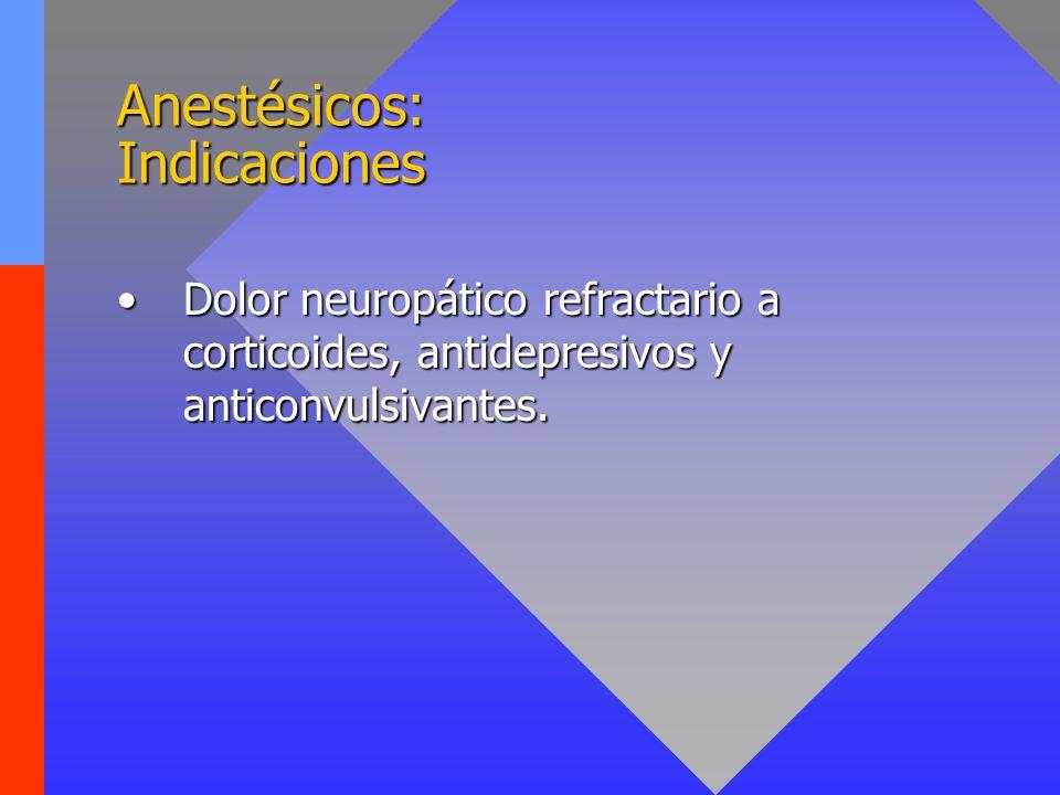 Anestésicos: Indicaciones