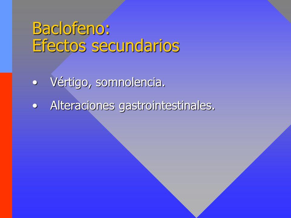 Baclofeno: Efectos secundarios