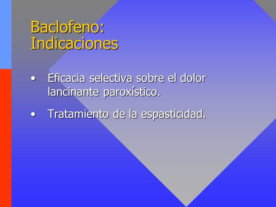 Baclofeno: Indicaciones