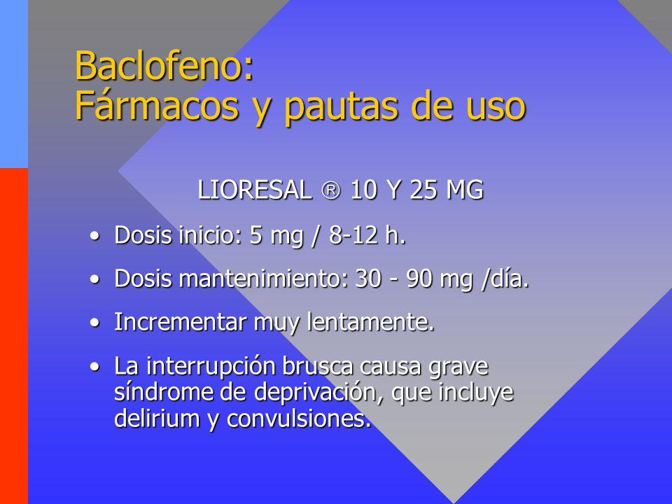 Baclofeno: Fármacos y pautas de uso