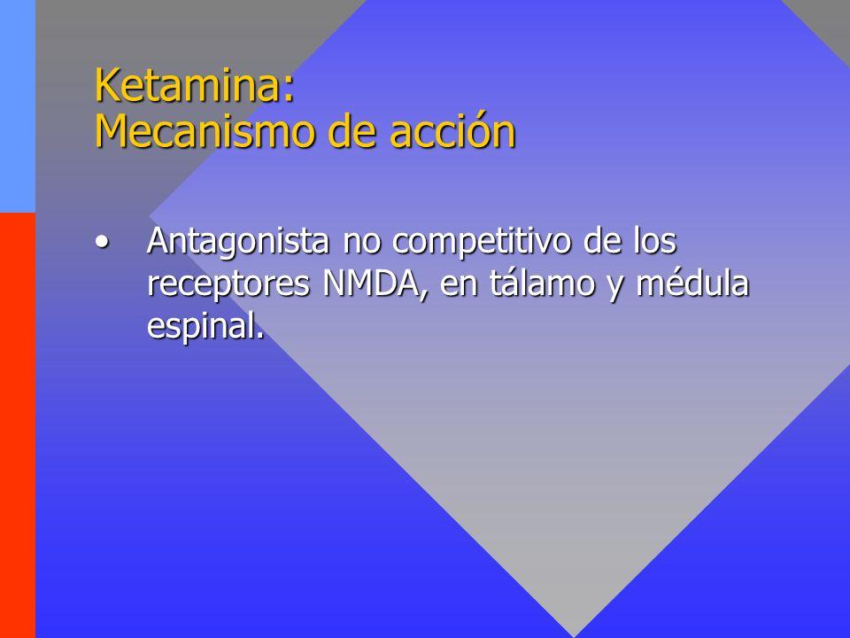 Ketamina: Mecanismo de acción