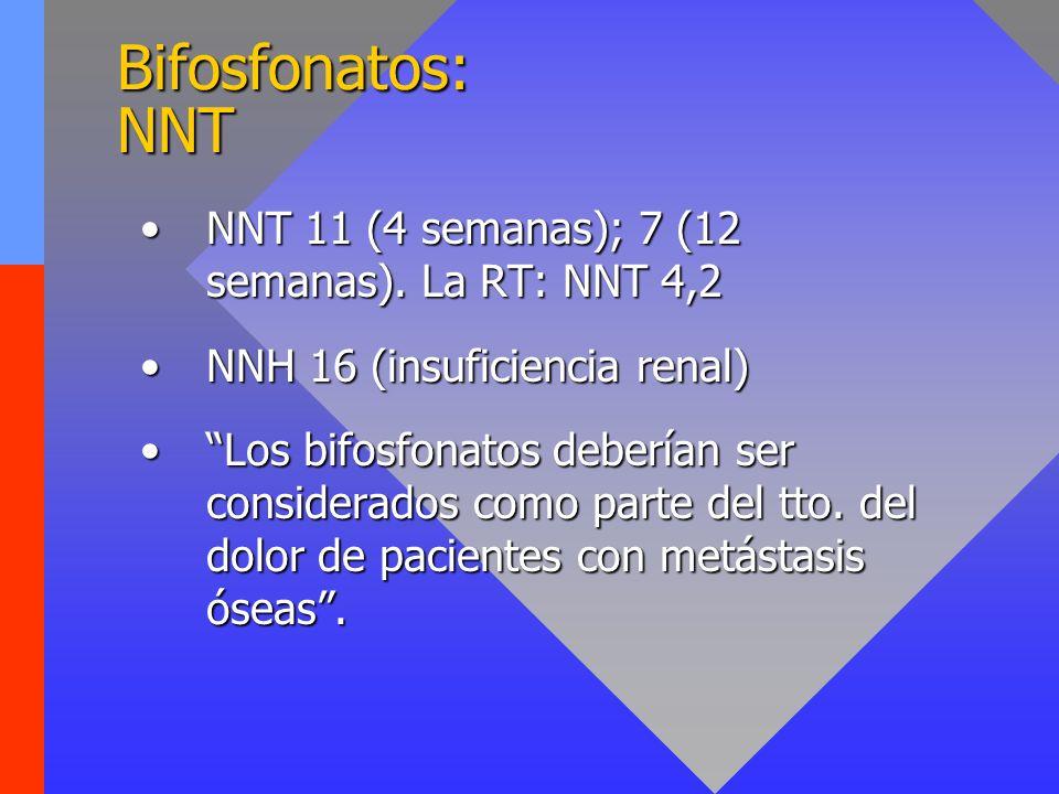 Bifosfonatos: NNT NNT 11 (4 semanas); 7 (12 semanas). La RT: NNT 4,2