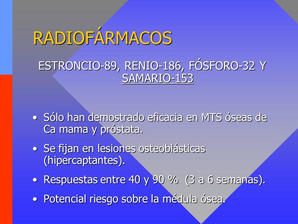 ESTRONCIO-89, RENIO-186, FÓSFORO-32 Y SAMARIO-153