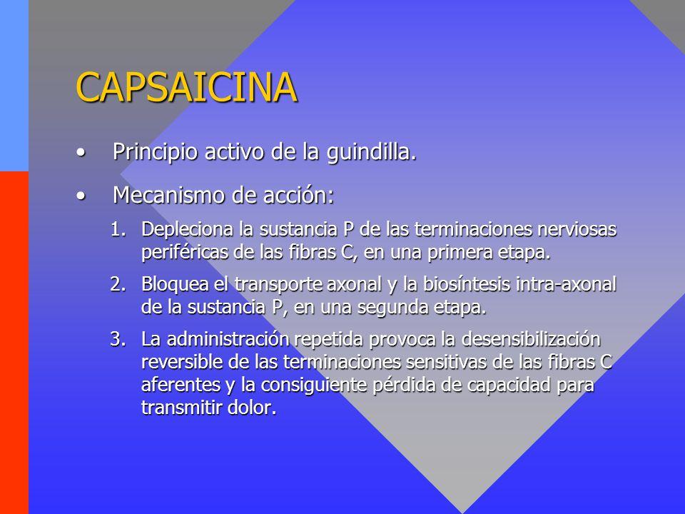 CAPSAICINA Principio activo de la guindilla. Mecanismo de acción: