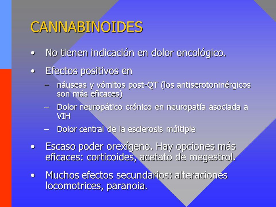 CANNABINOIDES No tienen indicación en dolor oncológico.