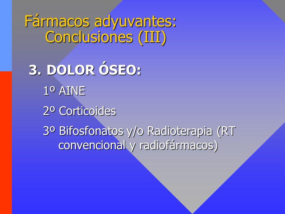 Fármacos adyuvantes: Conclusiones (III)