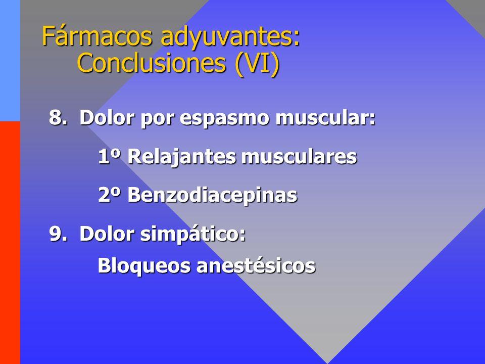 Fármacos adyuvantes: Conclusiones (VI)