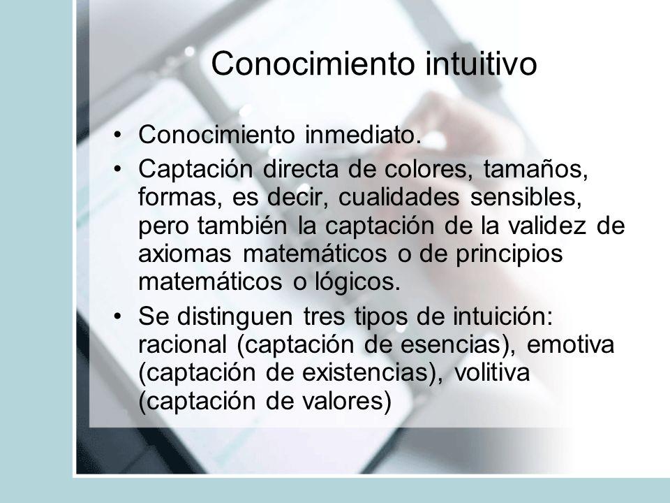 Conocimiento intuitivo