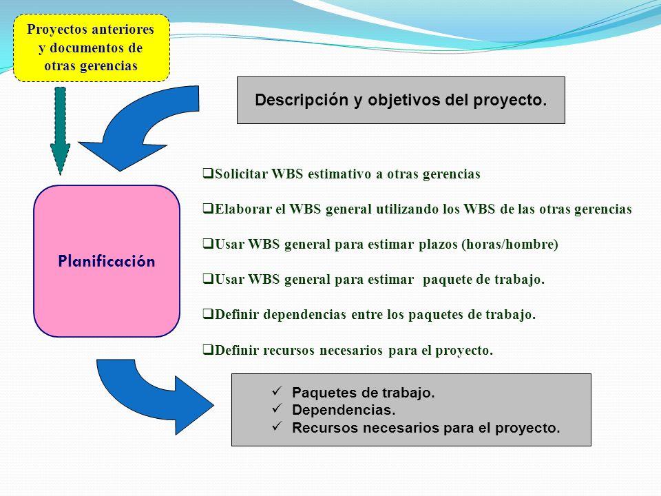 Planificación Descripción y objetivos del proyecto. SPMP / FASE