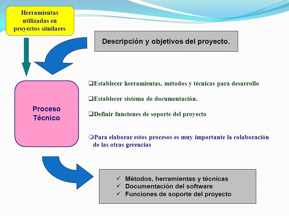 Descripción y objetivos del proyecto. Proceso Técnico