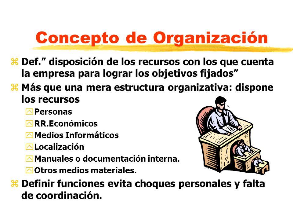 organizaci n empresarial y factor humano ppt descargar