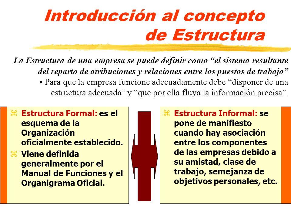 Introducción al concepto de Estructura