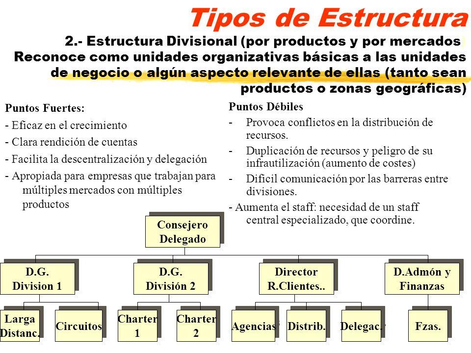 Tipos de Estructura 2.- Estructura Divisional (por productos y por mercados) Reconoce como unidades organizativas básicas a las unidades de negocio o algún aspecto relevante de ellas (tanto sean productos o zonas geográficas)