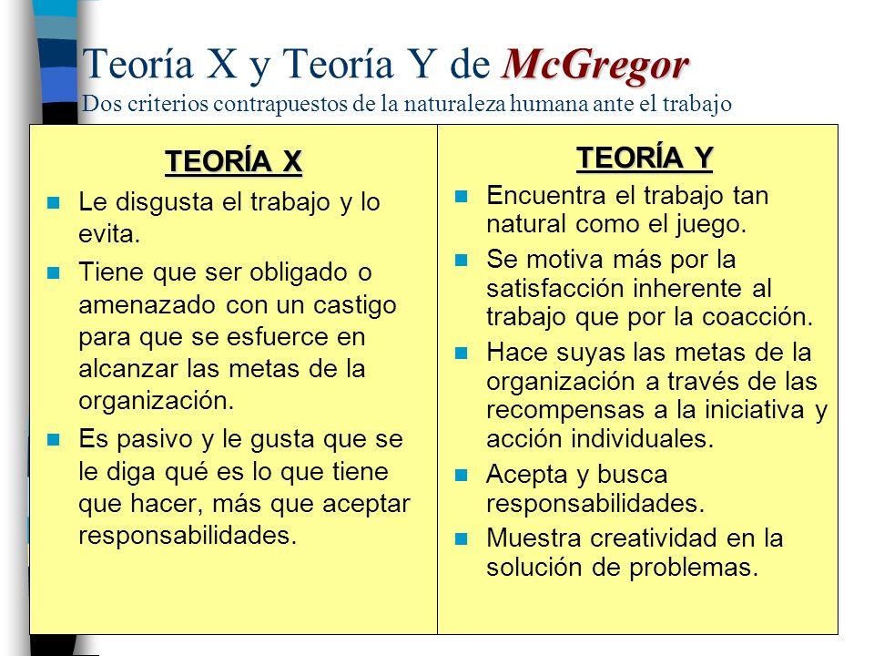 Teoría X y Teoría Y de McGregor Dos criterios contrapuestos de la naturaleza humana ante el trabajo