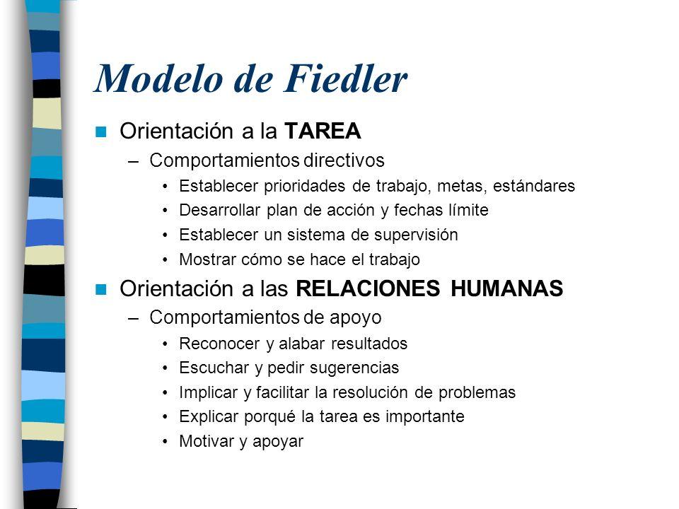 Modelo de Fiedler Orientación a la TAREA
