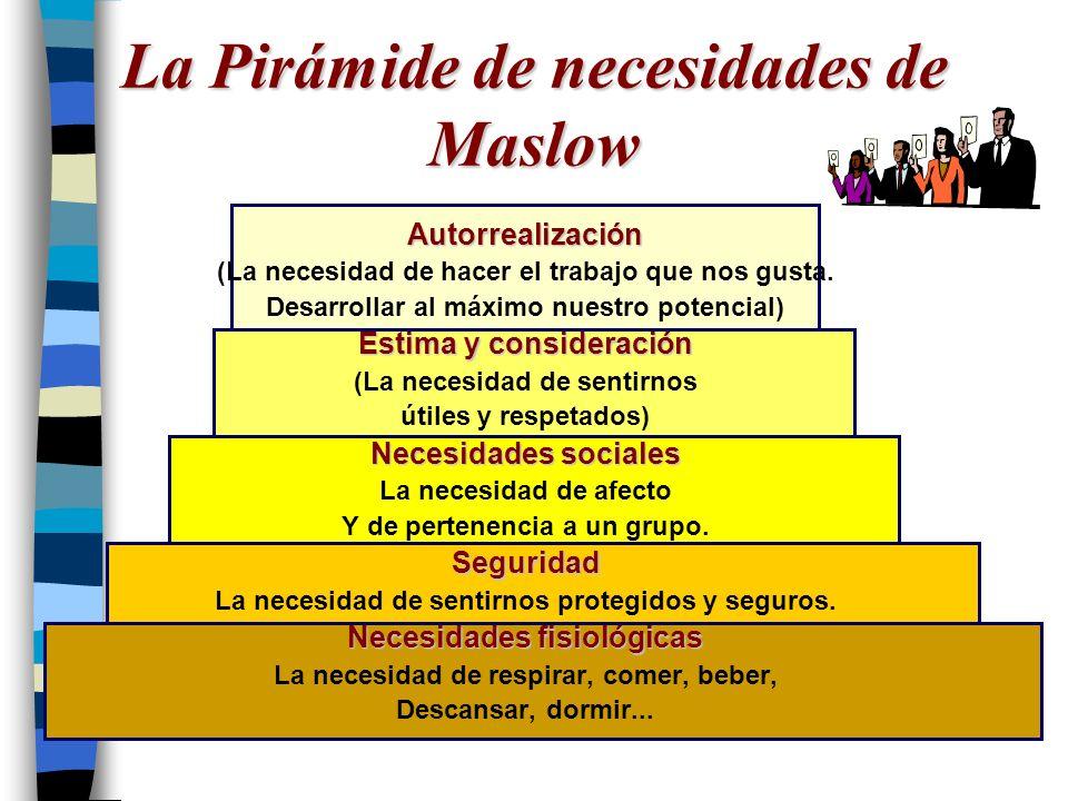 La Pirámide de necesidades de Maslow