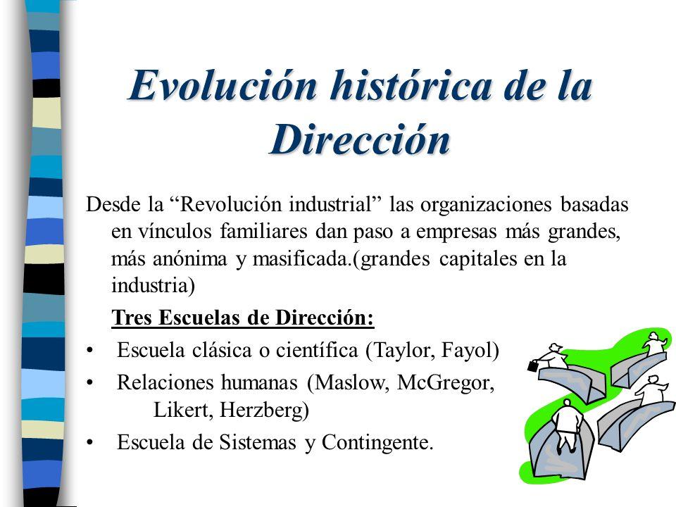 Evolución histórica de la Dirección
