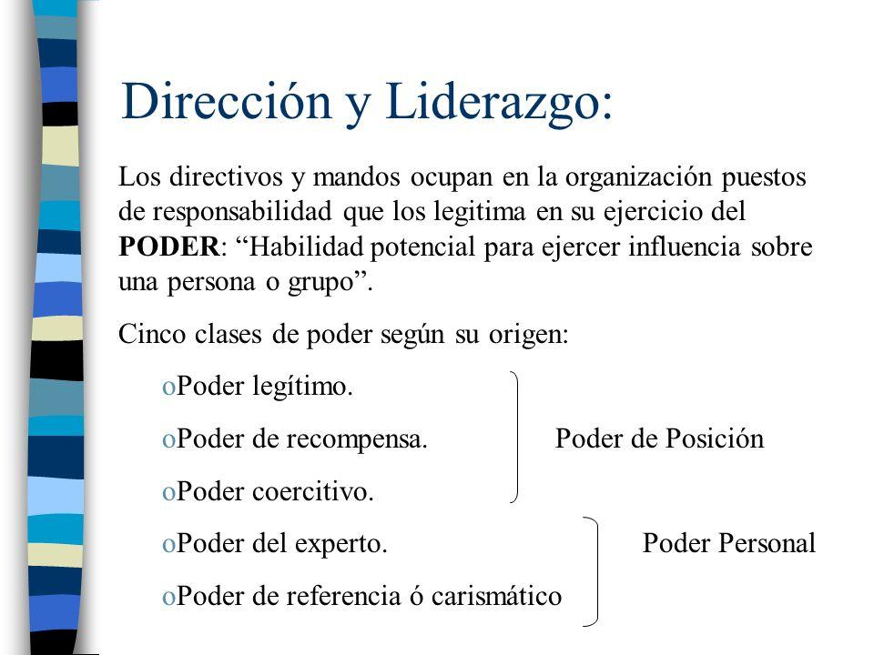 Dirección y Liderazgo: