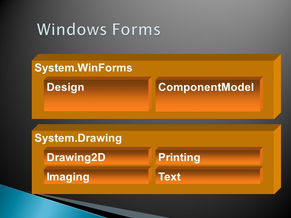 Windows Forms System.WinForms Design ComponentModel System.Drawing