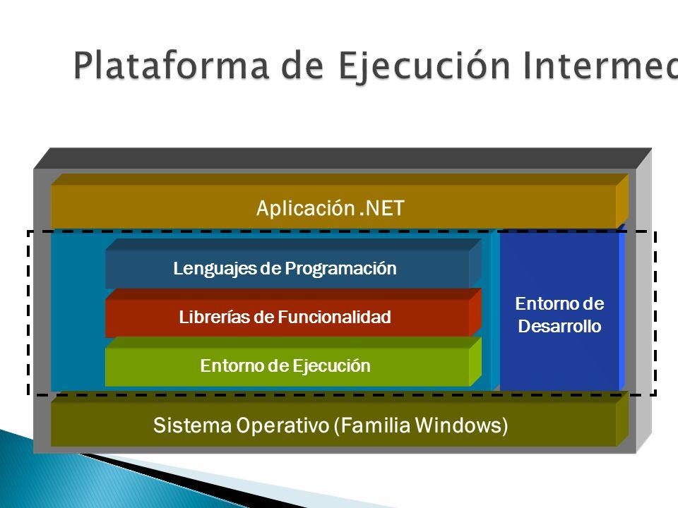 Plataforma de Ejecución Intermedia