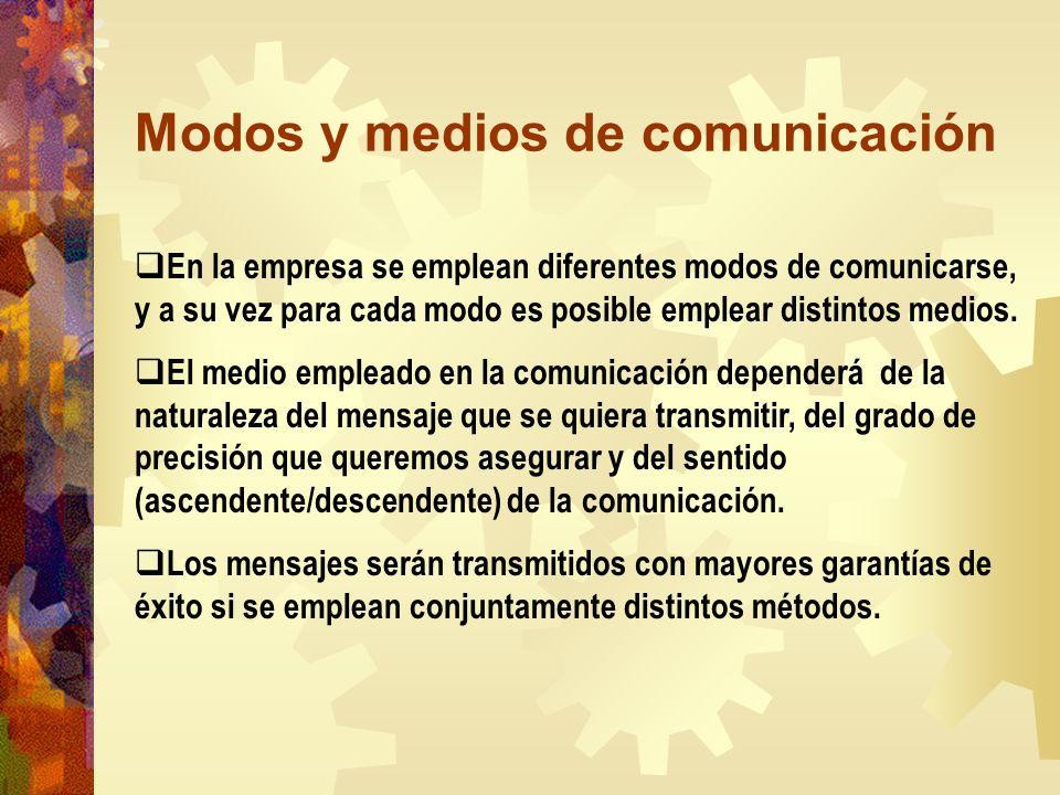 Modos y medios de comunicación