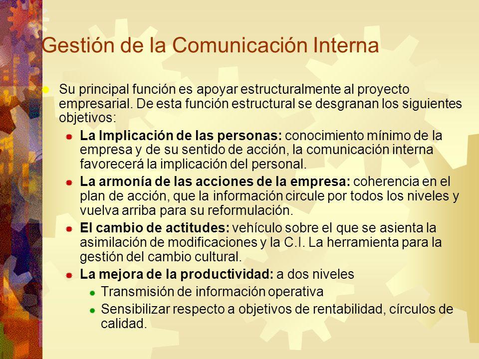 Gestión de la Comunicación Interna