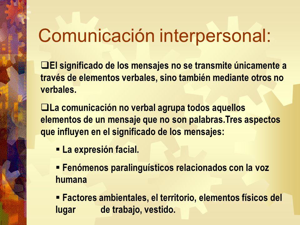 Comunicación interpersonal: