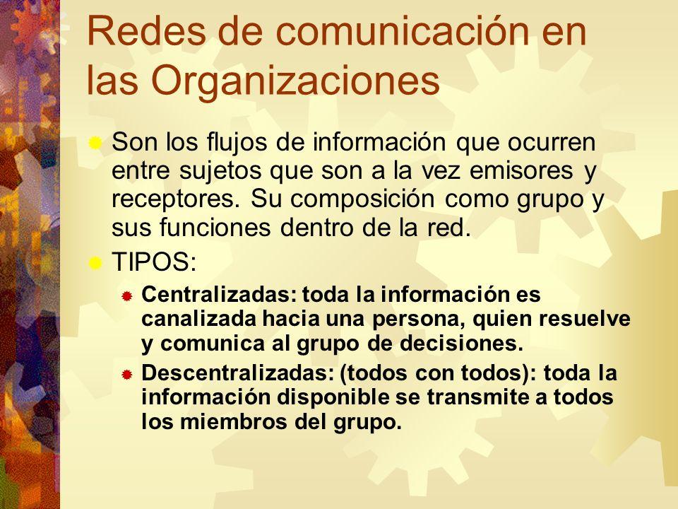 Redes de comunicación en las Organizaciones