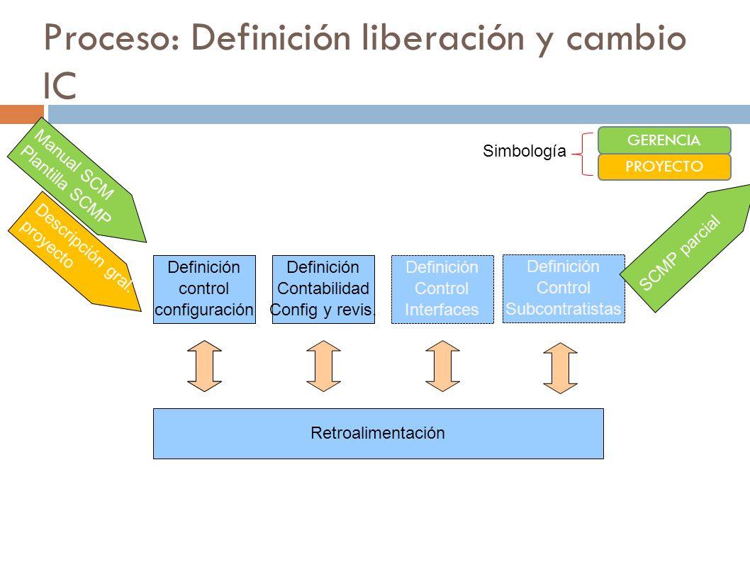 Proceso: Definición liberación y cambio IC