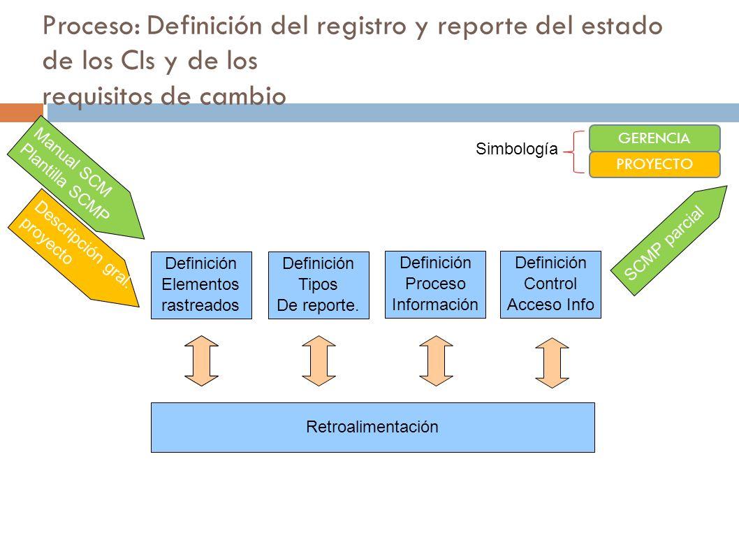 Proceso: Definición del registro y reporte del estado de los CIs y de los requisitos de cambio