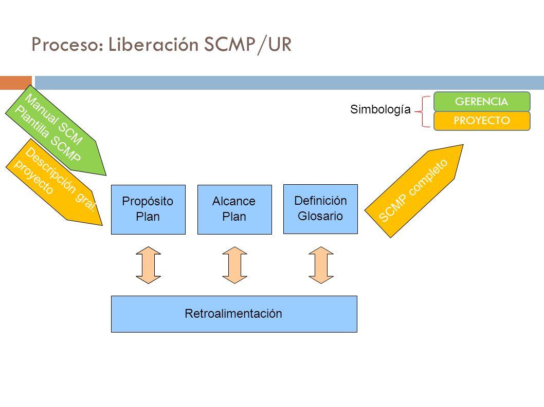 Proceso: Liberación SCMP/UR