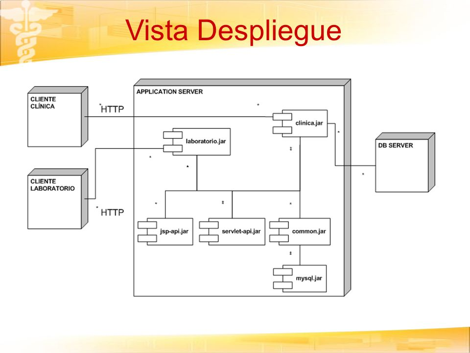 Vista Despliegue
