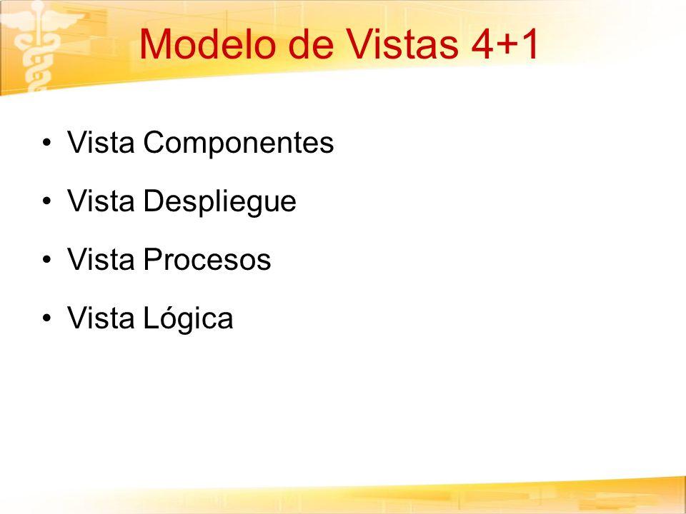Modelo de Vistas 4+1 Vista Componentes Vista Despliegue Vista Procesos