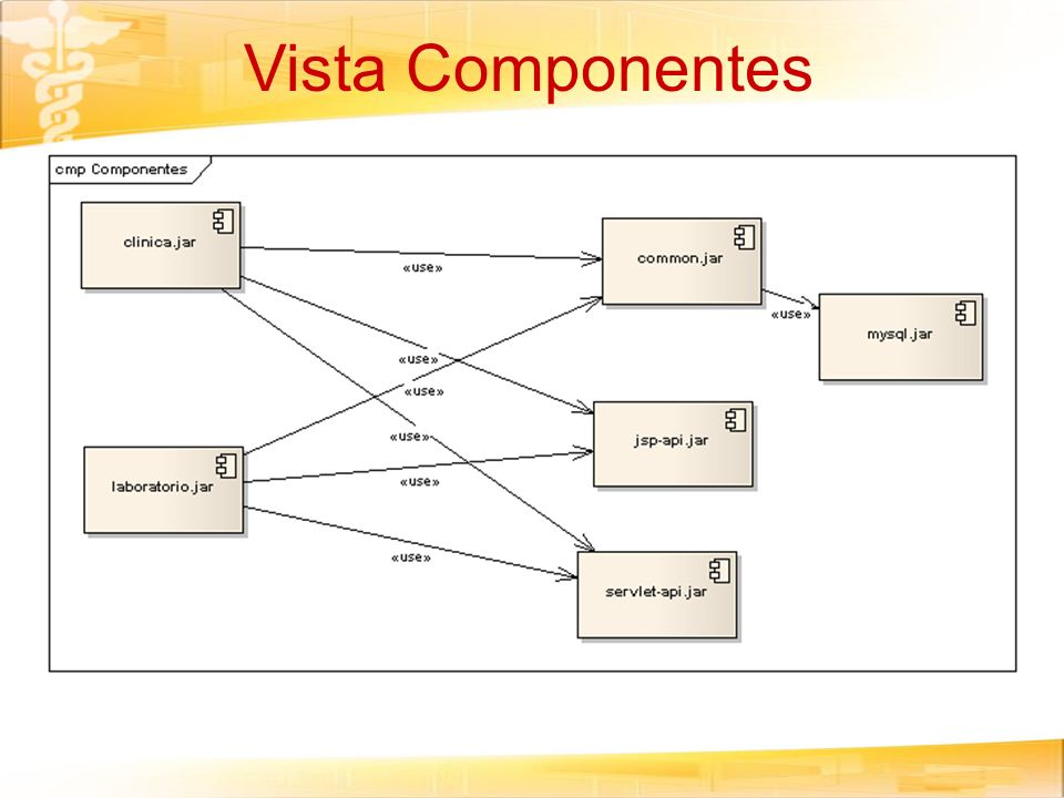 Vista Componentes