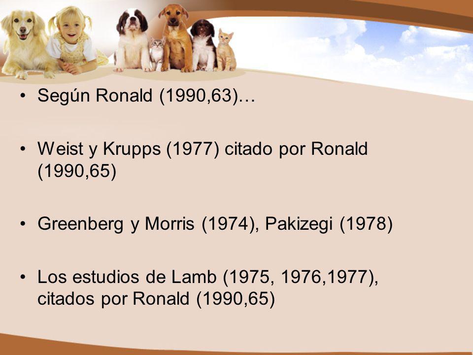 Según Ronald (1990,63)… Weist y Krupps (1977) citado por Ronald (1990,65) Greenberg y Morris (1974), Pakizegi (1978)
