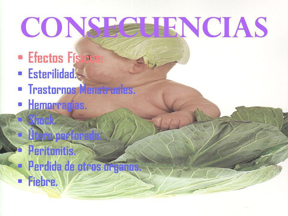 consecuencias Efectos Físicos: Esterilidad. Trastornos Menstruales.