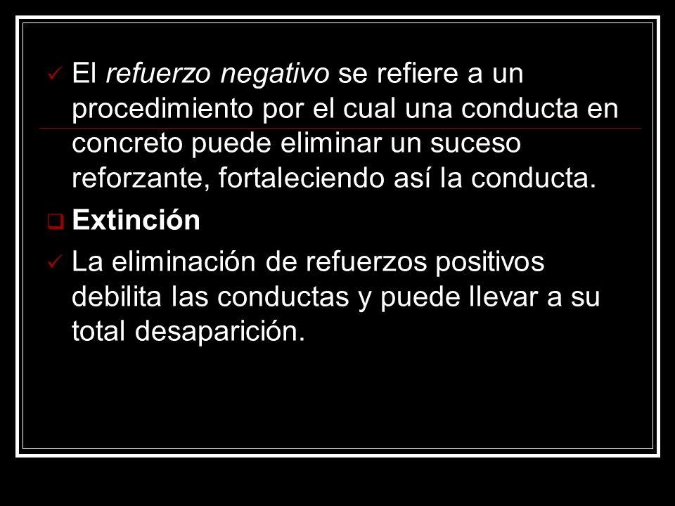 El refuerzo negativo se refiere a un procedimiento por el cual una conducta en concreto puede eliminar un suceso reforzante, fortaleciendo así la conducta.