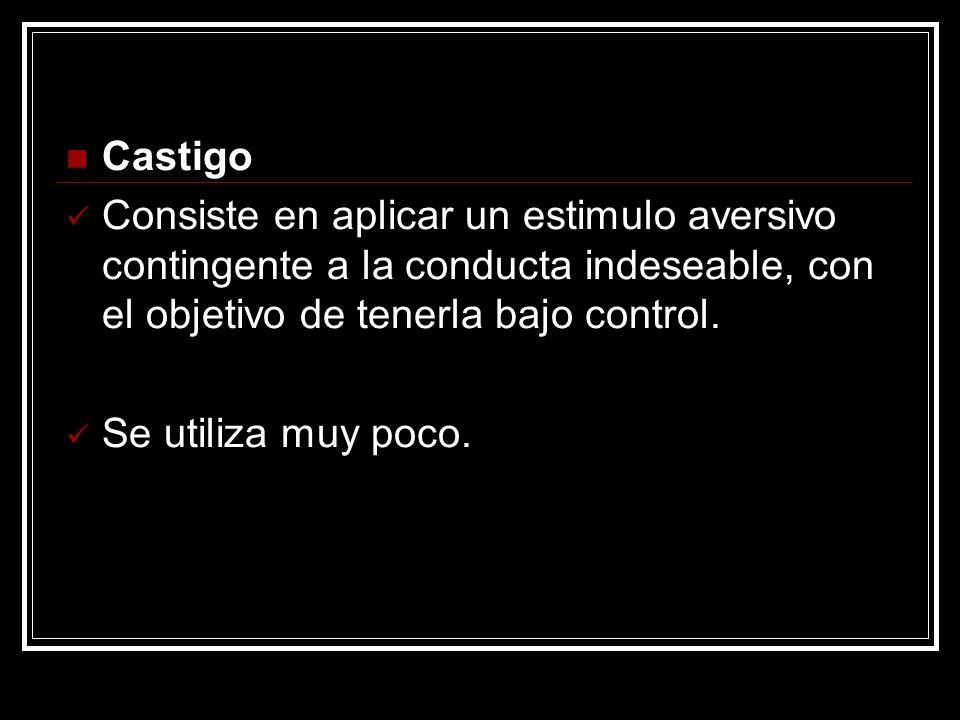Castigo Consiste en aplicar un estimulo aversivo contingente a la conducta indeseable, con el objetivo de tenerla bajo control.