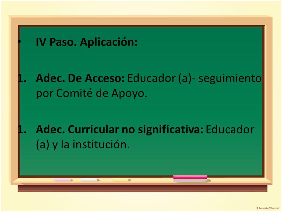 IV Paso. Aplicación: Adec. De Acceso: Educador (a)- seguimiento por Comité de Apoyo.